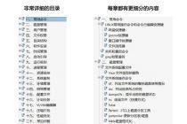 华为大牛总结!154超详细Linux学习笔记,零基础看这一篇就够了