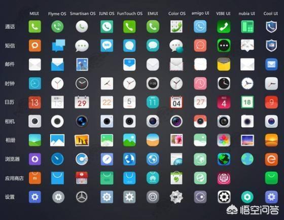 智能手机操作系统除了iOS、Android,还有别的吗?  操作系统 第12张