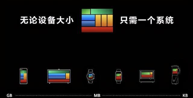 中国操作系统变迁史  操作系统 第1张