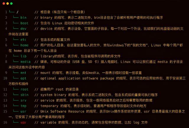 2万字系统总结,带你实现 Linux 命令自由?  linux系统 第3张