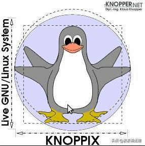 Linux系统这11个发行版,你认识多少个?  linux系统 第9张