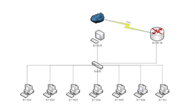 运维概述与Linux系统安装  linux系统 第3张