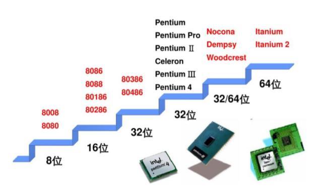运维概述与Linux系统安装  linux系统 第9张