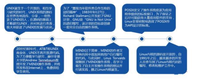 运维概述与Linux系统安装  linux系统 第21张