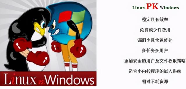 一文让你了解什么是Linux,这篇必看  linux系统 第3张