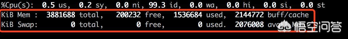如何使用top命令监控Linux系统性能?  linux常用命令 第5张