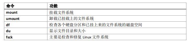 61个Linux常用命令解读,掌握它=掌握Linux(内赠资料)  linux常用命令 第2张