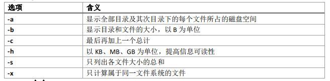61个Linux常用命令解读,掌握它=掌握Linux(内赠资料)  linux常用命令 第3张