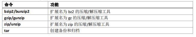 61个Linux常用命令解读,掌握它=掌握Linux(内赠资料)  linux常用命令 第4张