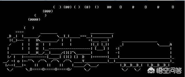 linux中有哪些很装的命令?  linux技巧 第6张