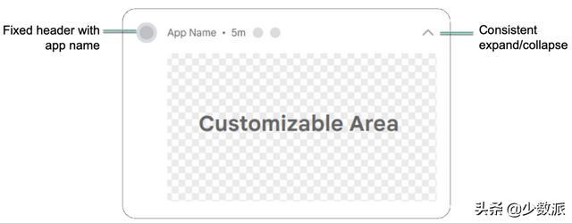你还在用哪个版本?Android 12 预览版有这些新玩意  安卓12 第15张
