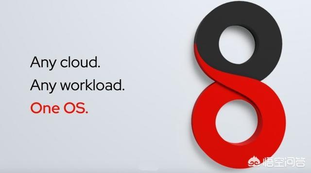 Red Hat Enterprise Linux 8更新了哪些内容?  RedHat linux 第1张