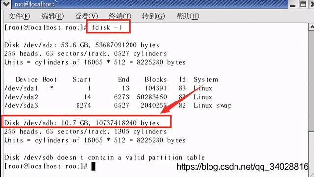 Red Hat Linux硬盘分区教程  RedHat linux 第9张