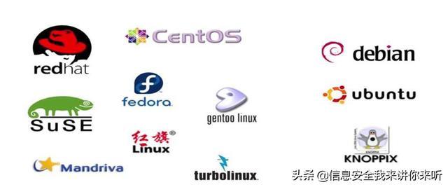 如何挑选适合自己的LINUX系统版本?  Debian linux 第1张