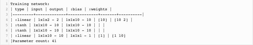 你有想过使用Clojure和Cortex进行机器学习么?  Clojure 第12张