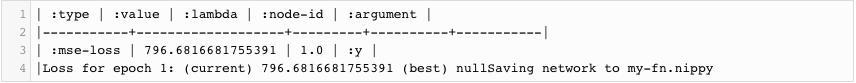 你有想过使用Clojure和Cortex进行机器学习么?  Clojure 第13张