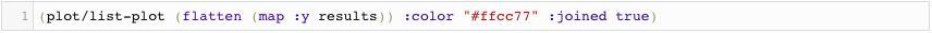 你有想过使用Clojure和Cortex进行机器学习么?  Clojure 第25张