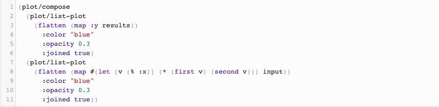 你有想过使用Clojure和Cortex进行机器学习么?  Clojure 第27张