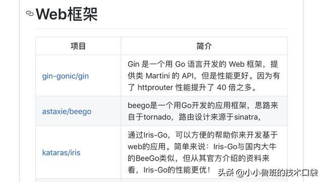 哪个Golang的Web框架好一点,可以推荐一下吗?  Golang 第1张