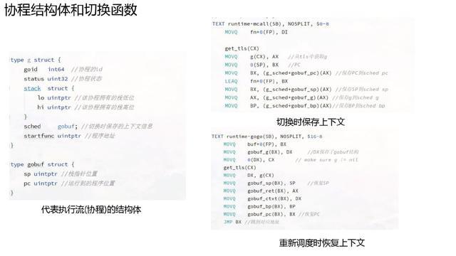万字长文深入浅出 Golang Runtime版本演进、调度、内存及实践  第8张
