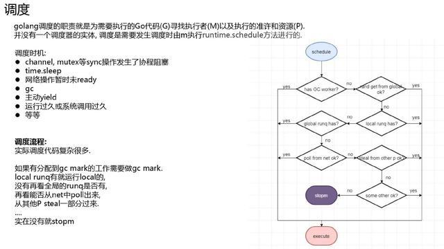 万字长文深入浅出 Golang Runtime版本演进、调度、内存及实践  第12张