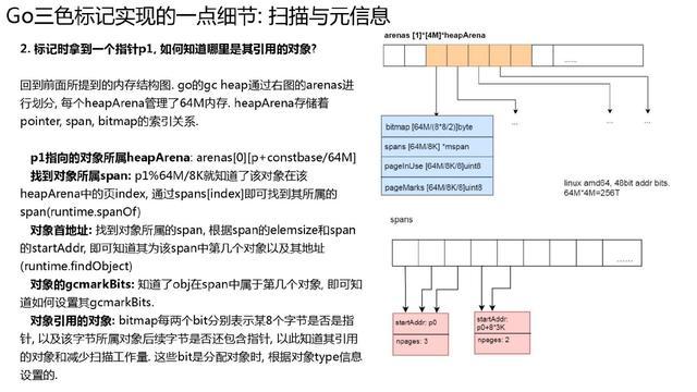 万字长文深入浅出 Golang Runtime版本演进、调度、内存及实践  第34张