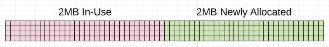 关于Golang GC的一些误解--真的比Java算法更领先吗?  Golang 第11张