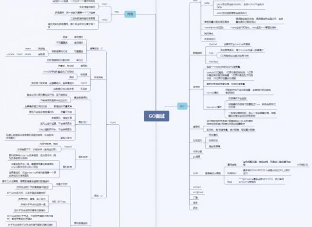 245页Go语言编程文档,从入门到进阶(PDF可下载)  Go语言 第3张