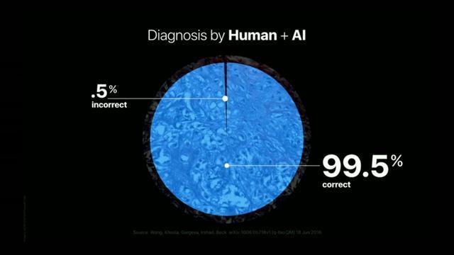 什么是人工智能?如果人工智能持续发展下去,人类又该何去何从?  人工智能 第5张