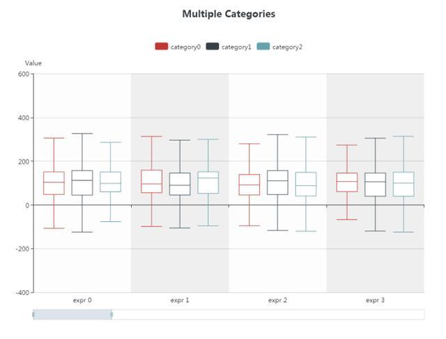数据可视化有哪些分类和图形?  数据可视化 第15张