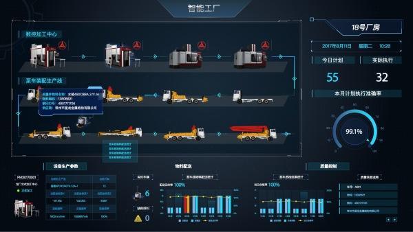 数据可视化,大屏展示,哪家公司做的不错?  数据可视化 第2张