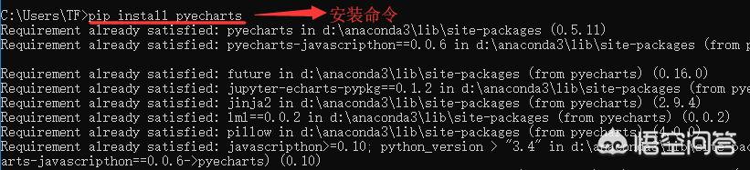 Python有哪些数据可视化方法?  数据可视化 第5张