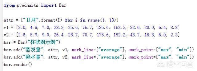 Python有哪些数据可视化方法?  数据可视化 第6张