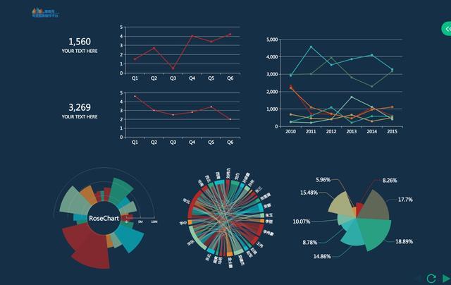 如何用PPT制作一份可视化数据图表?  数据可视化 第2张