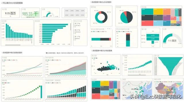有哪些可视化数据分析工具推荐?  数据可视化 第7张