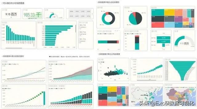 有哪些可视化数据分析工具推荐?  数据可视化 第36张