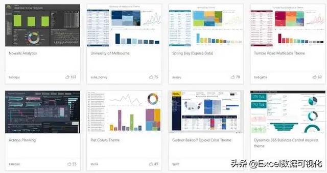 有哪些可视化数据分析工具推荐?  数据可视化 第50张