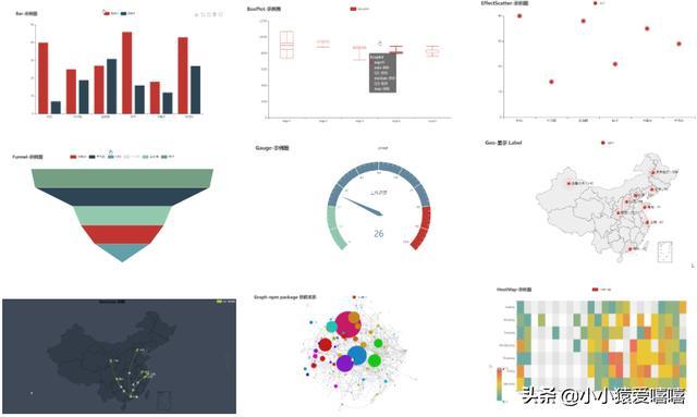python做可视化数据分析,究竟怎么样?  数据可视化 第3张