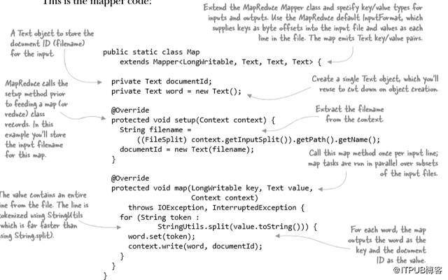 深度好文:Hadoop生态系统入门必备!  Hadoop 第11张