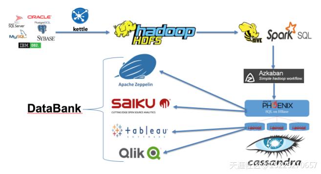 教你如何安装Hadoop集群?解析大数据行业必备知识技能(转载)  Hadoop 第1张